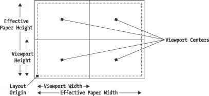 The Paper Space Viewport - AutoCAD 2006 VBA - Engram 9 VBA