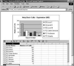 Creating and Publishing HTML Files Using VBA - Excel 2002