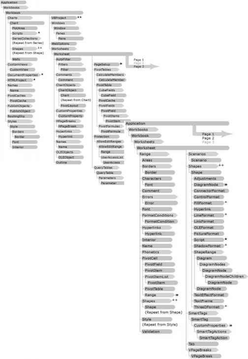 Create worksheet object vba