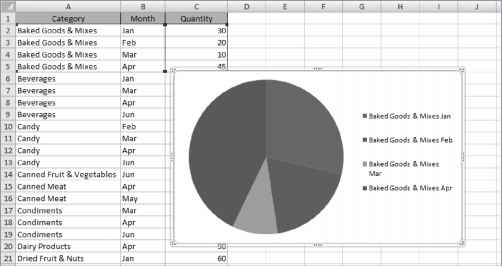 Creating the Pie Chart - Excel 2007 VBA - Engram 9 VBA Scripts