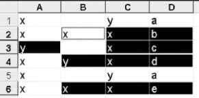 Column Differences and Row Differences Methods - Excel VBA Macros