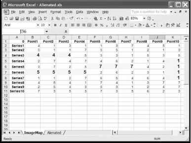 What Cellrange Excel 2007